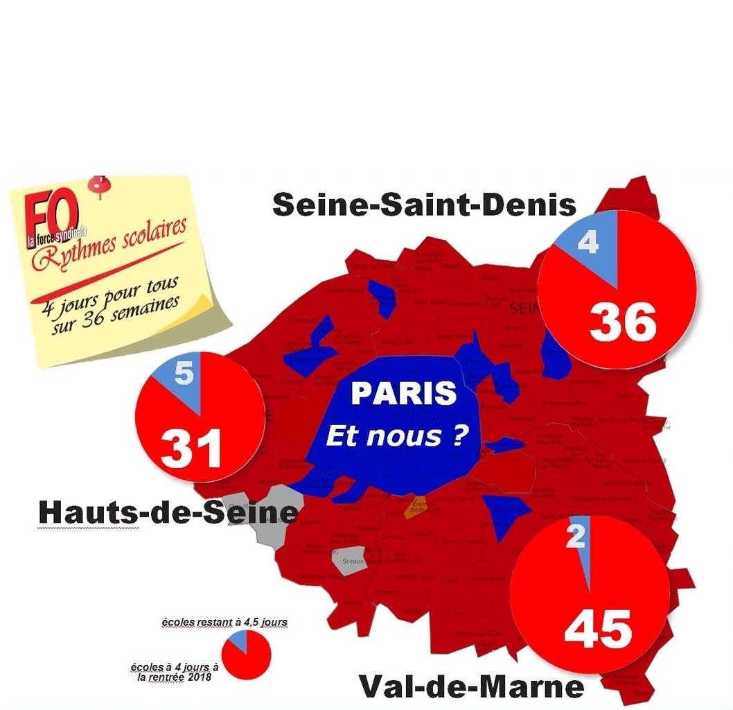 PARIS Rythmes scolaires : 5 ans ça suffit ! Pour les 4 jours pour tous, sur 36 semaines, plus d'un millier d'enseignants parisiens en grève, plus de 60 écoles fermées ce jeudi 18 octobre